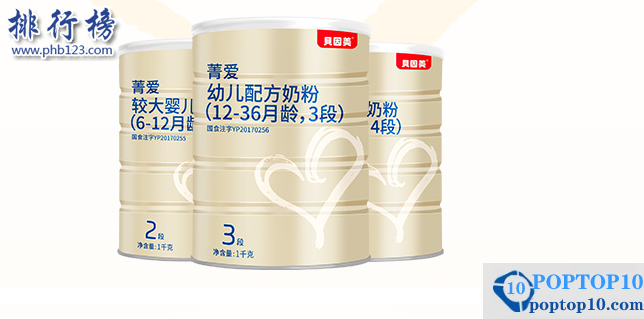 Chinese baby milk powder brand list: take stock domestic milk powder brands